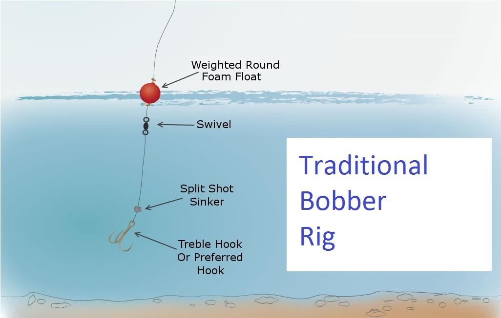 Floats bobbers with video wawang lake resort for Bobber fishing for steelhead