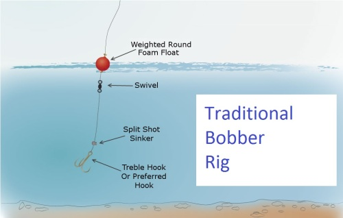 traditional-bobber-rig1