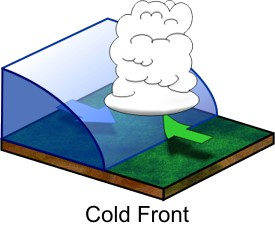 cold_front
