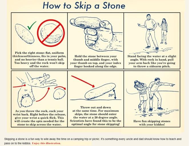 skip stone