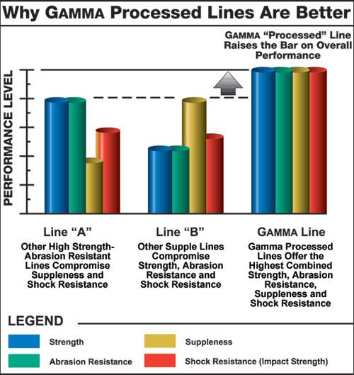 gamma_edge_500x529